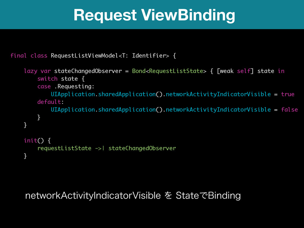 Request ViewBinding final class RequestListView...