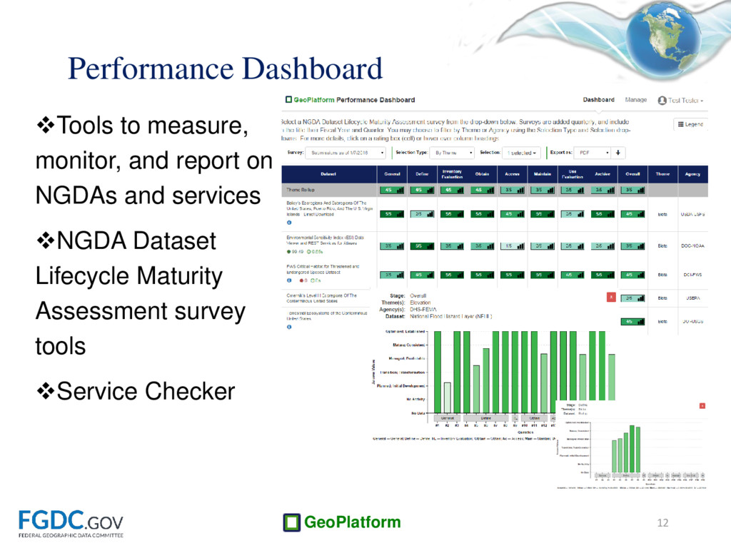 GeoPlatform Tools to measure, monitor, and rep...