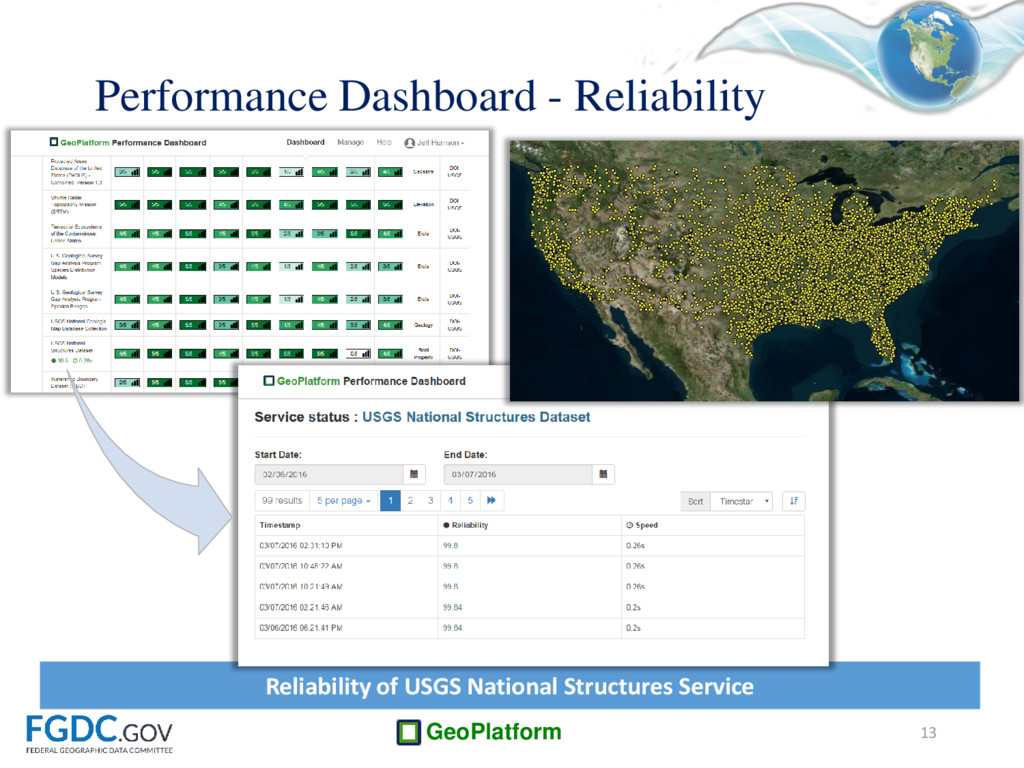 GeoPlatform 13 Performance Dashboard - Reliabil...
