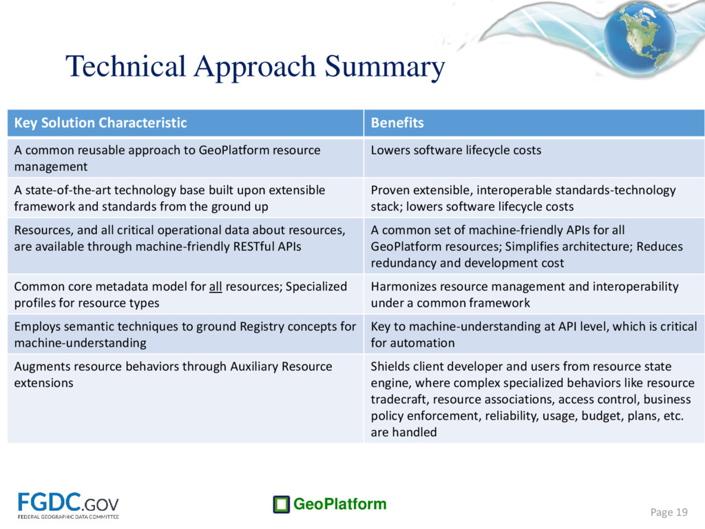 GeoPlatform Technical Approach Summary Page 19 ...