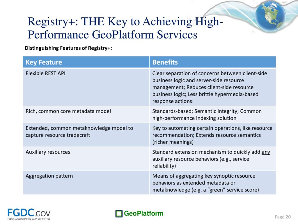 GeoPlatform Registry+: THE Key to Achieving Hig...