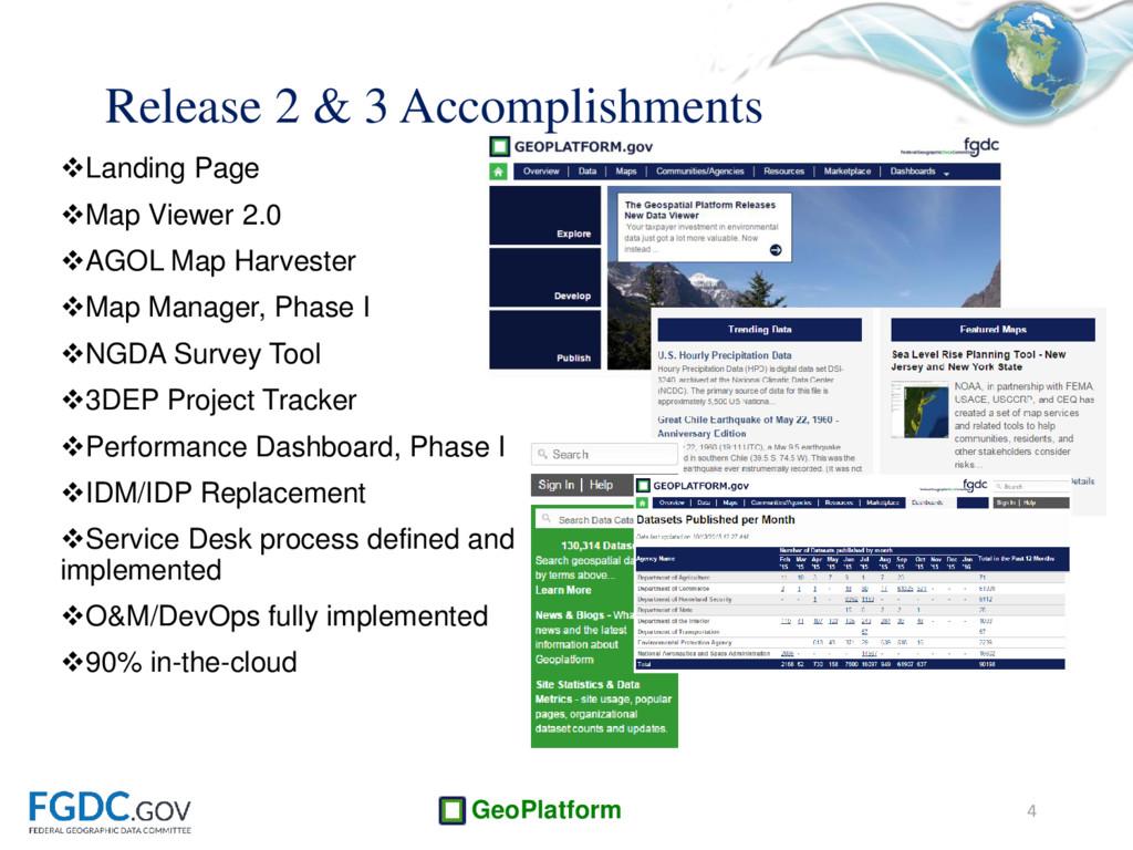 GeoPlatform Landing Page Map Viewer 2.0 AGOL...