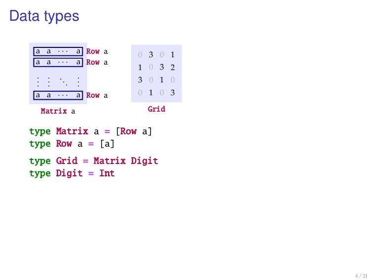 Data types a a · · · a a a · · · a . . . . . . ...