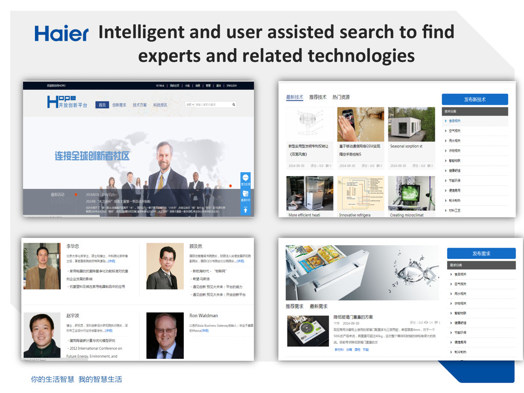 Intelligent	