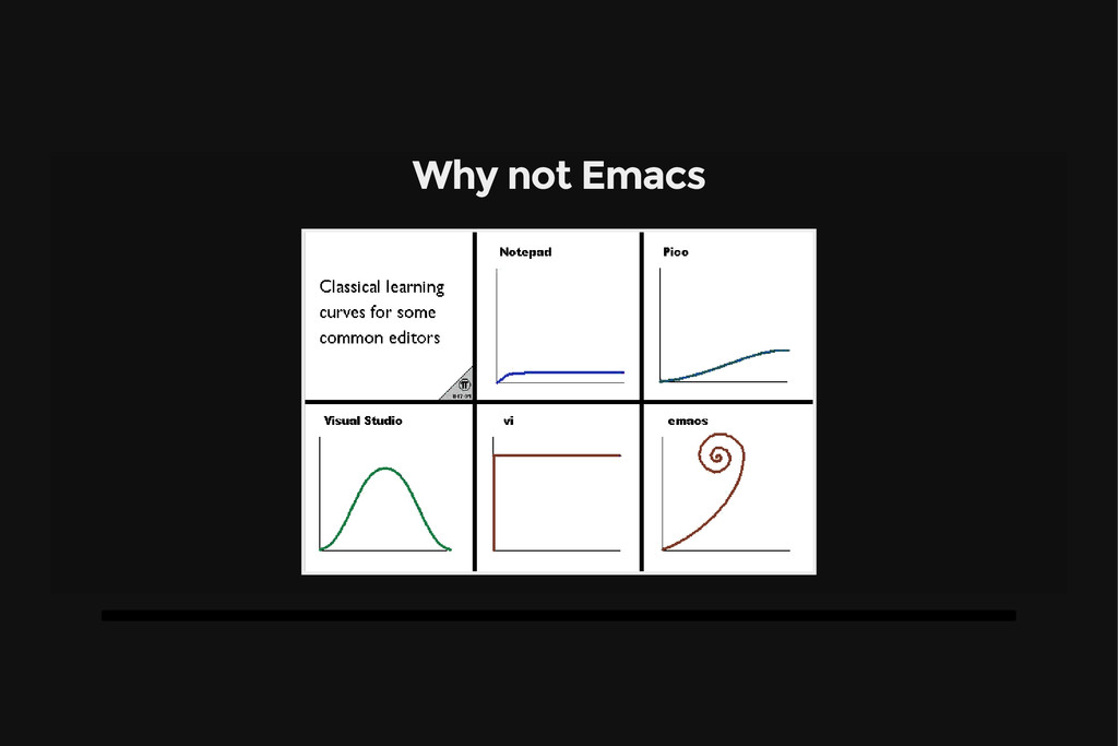 Why not Emacs