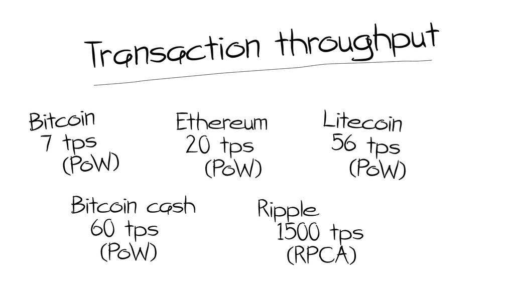 Ethereum 20 tps (PoW) Bitcoin cash 60 tps (PoW)...