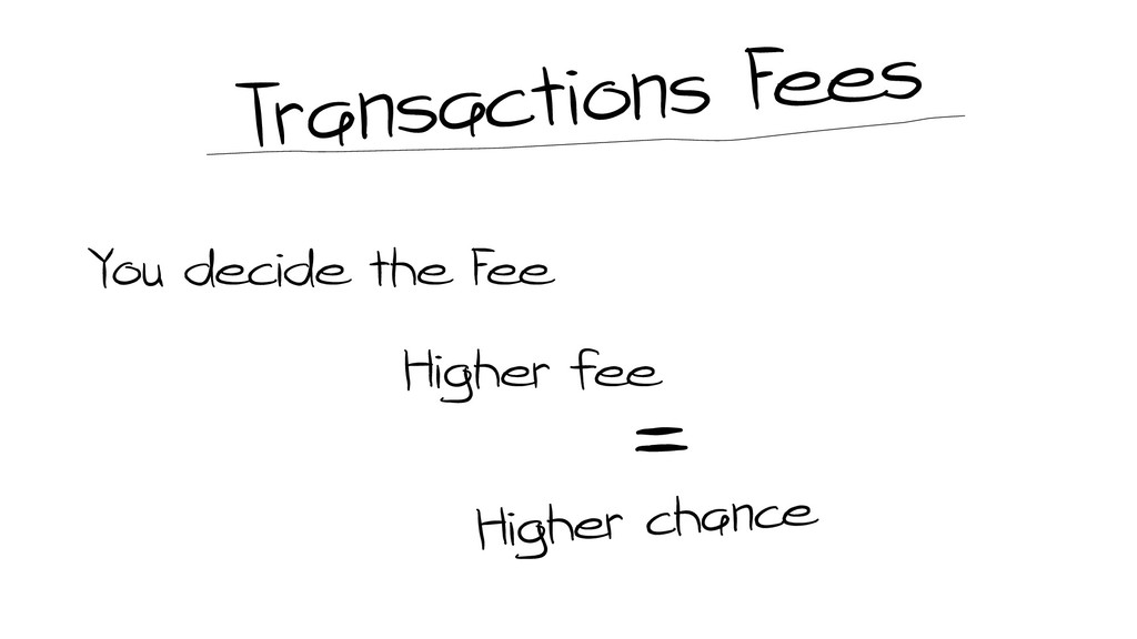 You decide the F ee Higher fee =