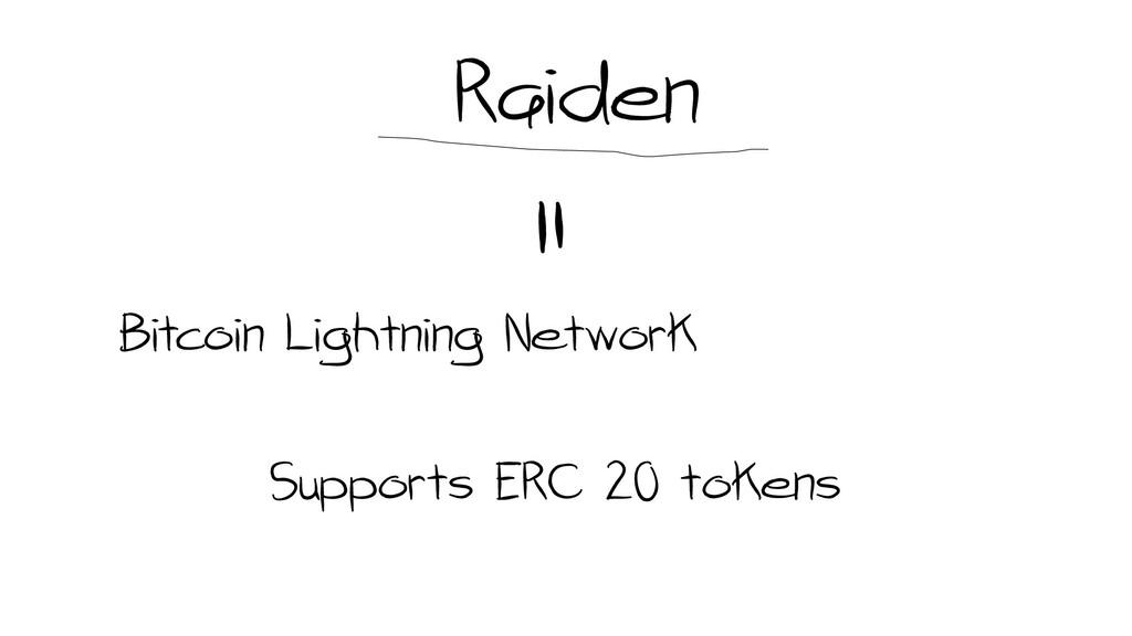 Raiden Bitcoin Lightning Network Supports ERC 2...