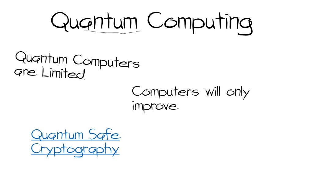 Quantum Computing Computers will only improve Q...