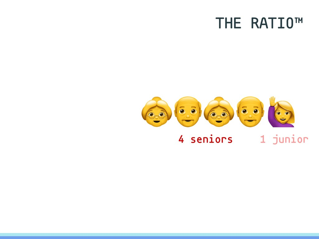 THE RATIO™  4 seniors 1 junior
