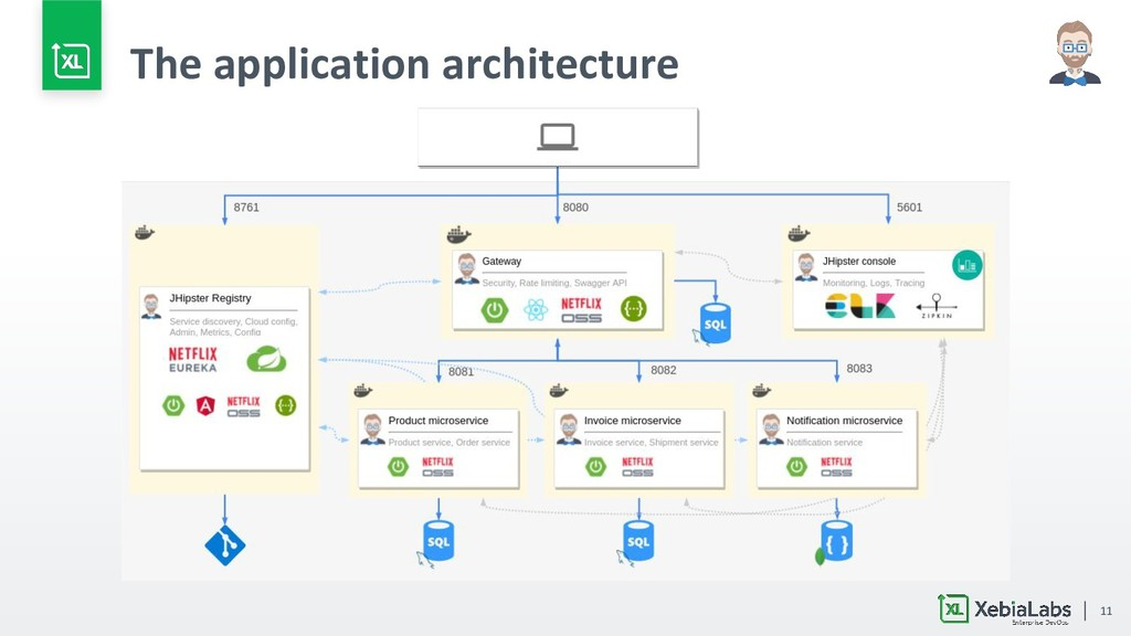 11 The application architecture