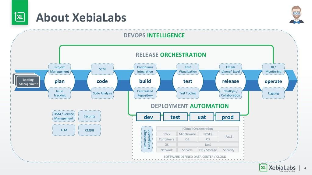 4 About XebiaLabs dev test uat prod [Cloud] Orc...