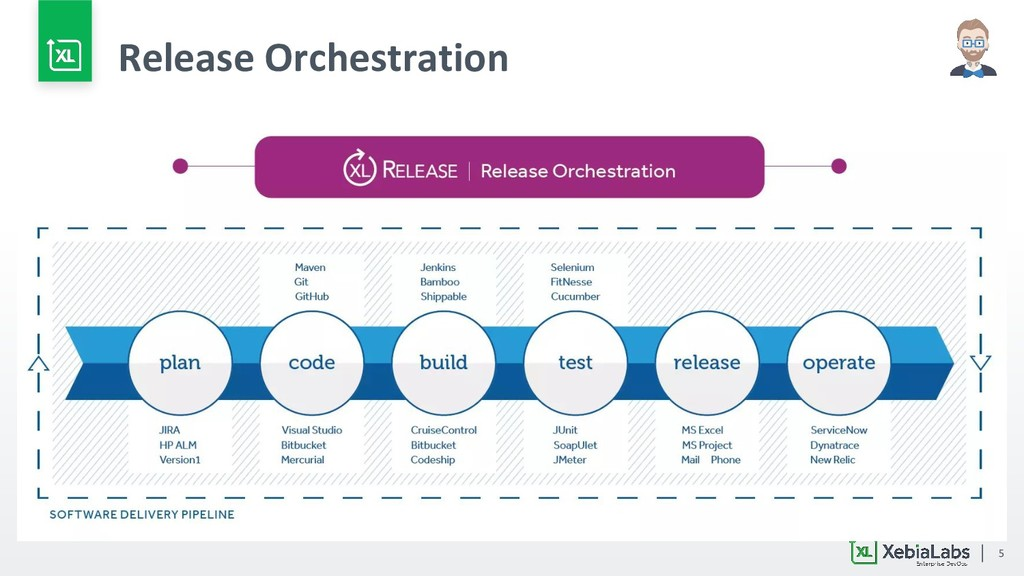 5 Release Orchestration