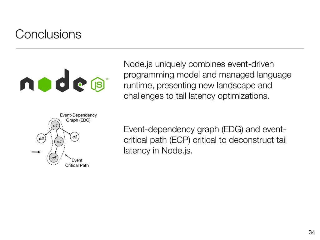 Conclusions Node.js uniquely combines event-dri...