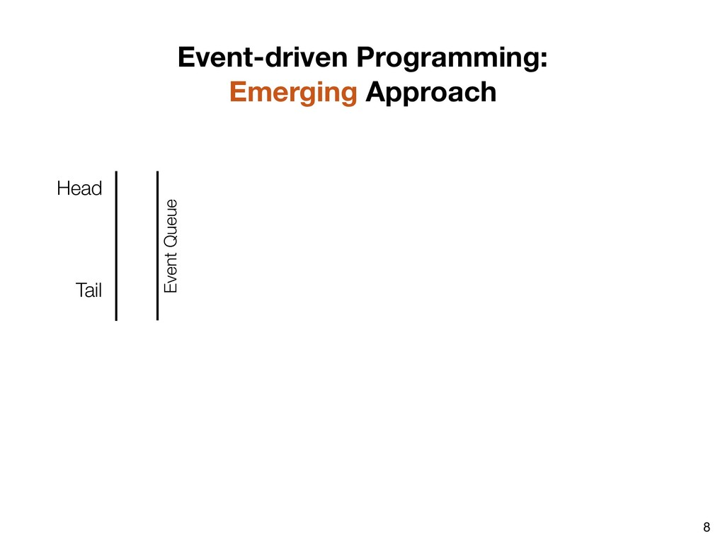 8 Event Queue Head Tail Event-driven Programmin...