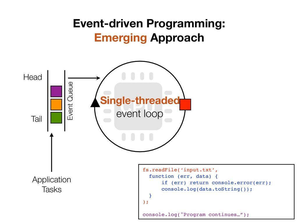 8 Single-threaded event loop Application Tasks...
