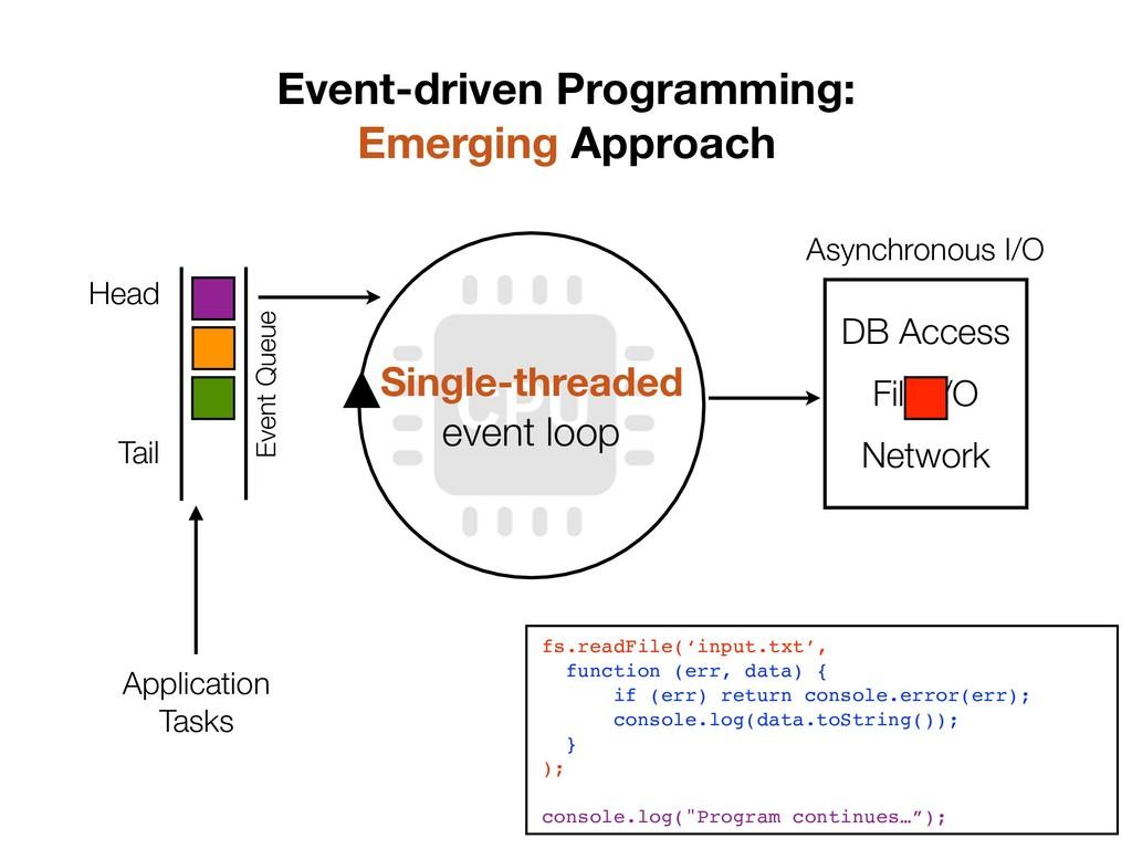 8 Single-threaded event loop DB Access File I/O...