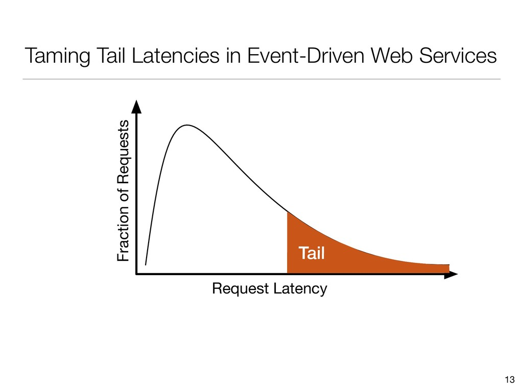 Taming Tail Latencies in Event-Driven Web Servi...