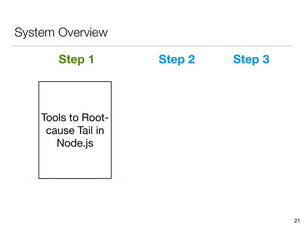 System Overview 21 Step 1 Step 2 Step 3 Tools t...