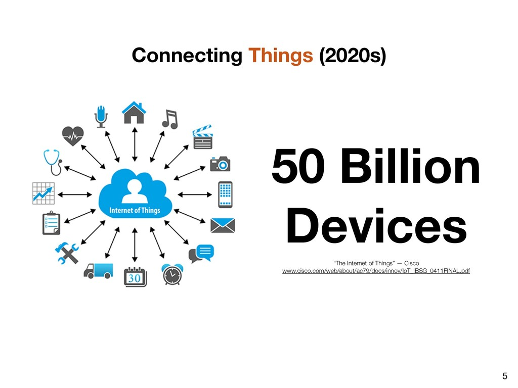 5 Connecting Things (2020s) 50 Billion Devices ...