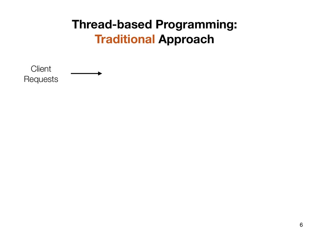 6 Thread-based Programming: Traditional Approac...