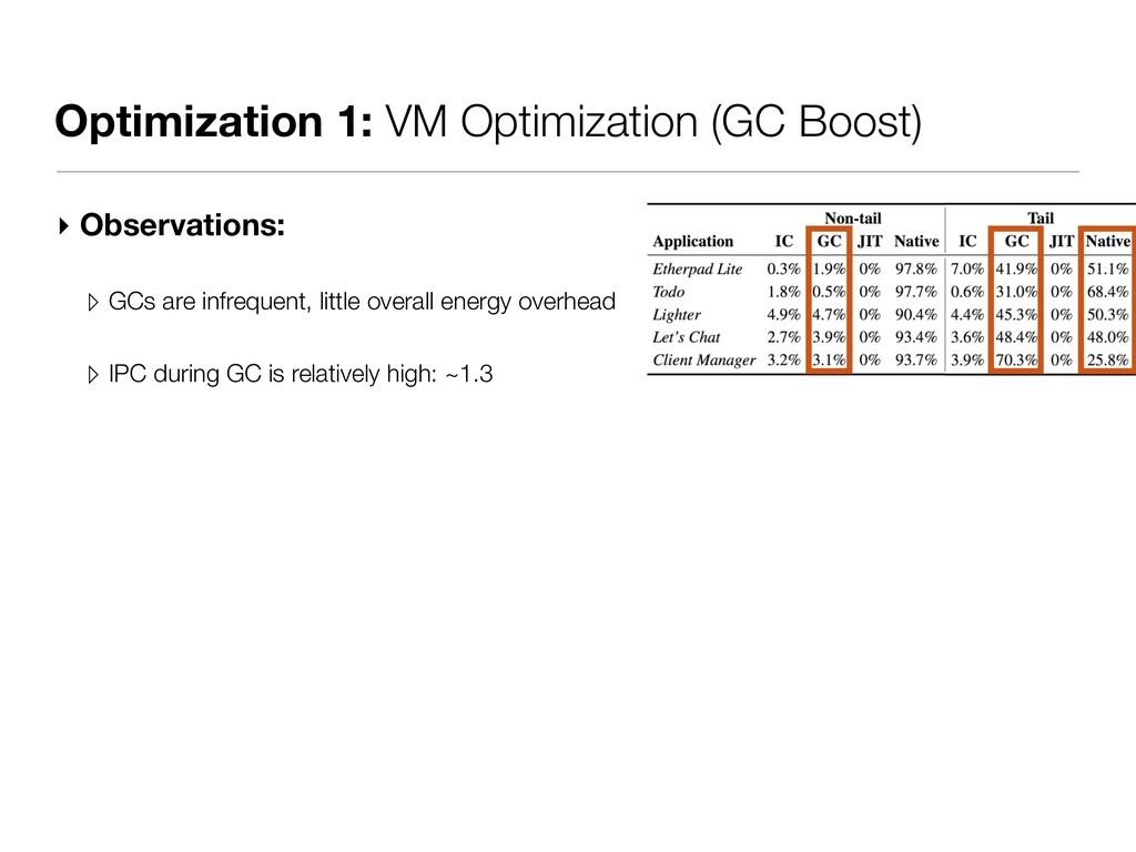 Optimization 1: VM Optimization (GC Boost) ▸ Ob...