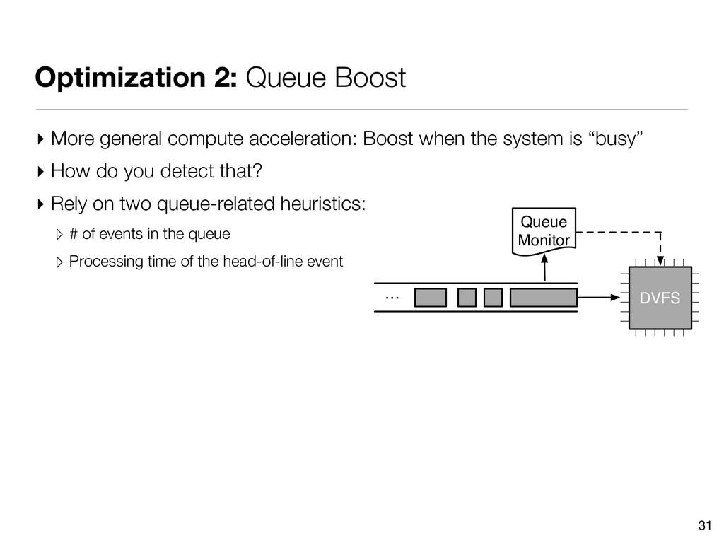 Optimization 2: Queue Boost 31 ▸ More general c...