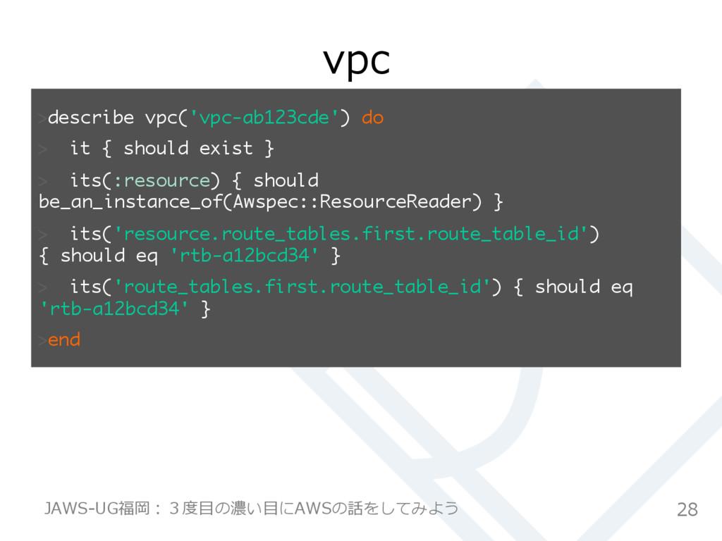 vpc describe vpc('vpc-ab123cde') do  it { s...