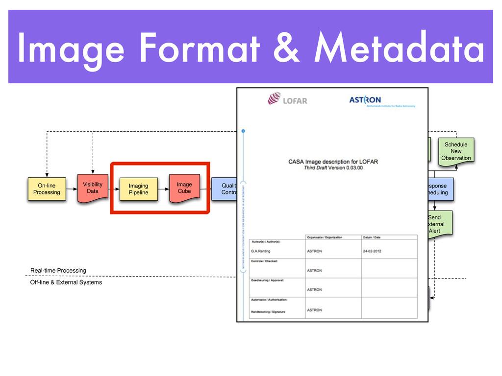 Image Format & Metadata MonetDB Database Imagin...