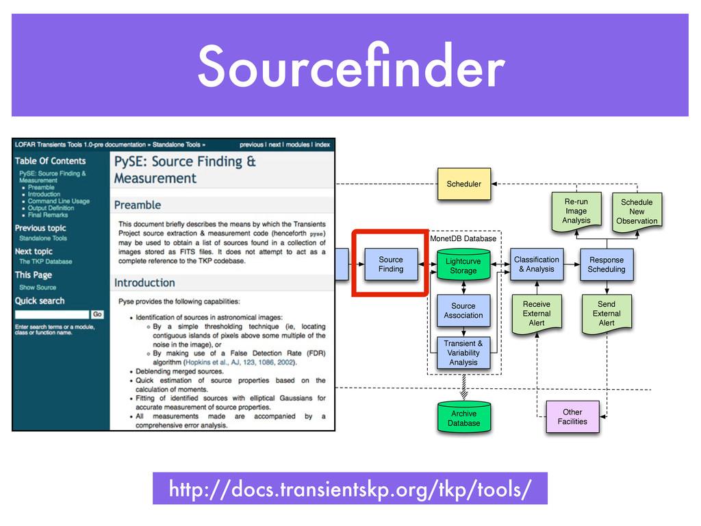 Sourcefinder MonetDB Database Imaging Pipeline I...