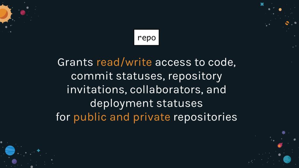 repo Grants read/write access to code, commit s...