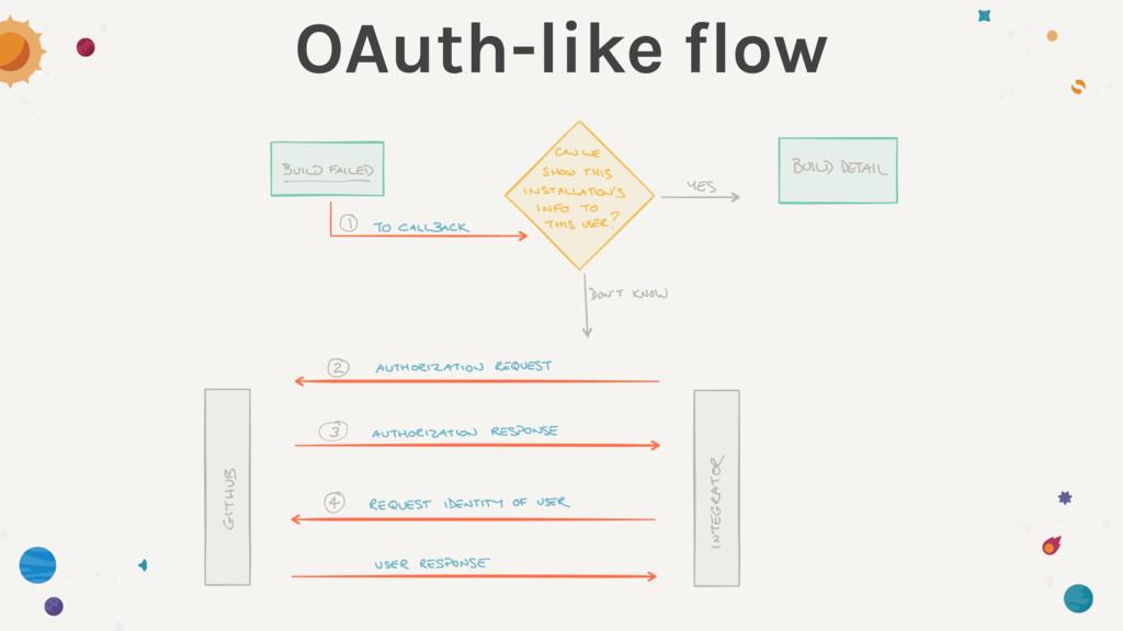 OAuth-like flow