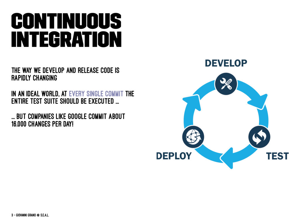 Continuous Integration The way we develop and r...