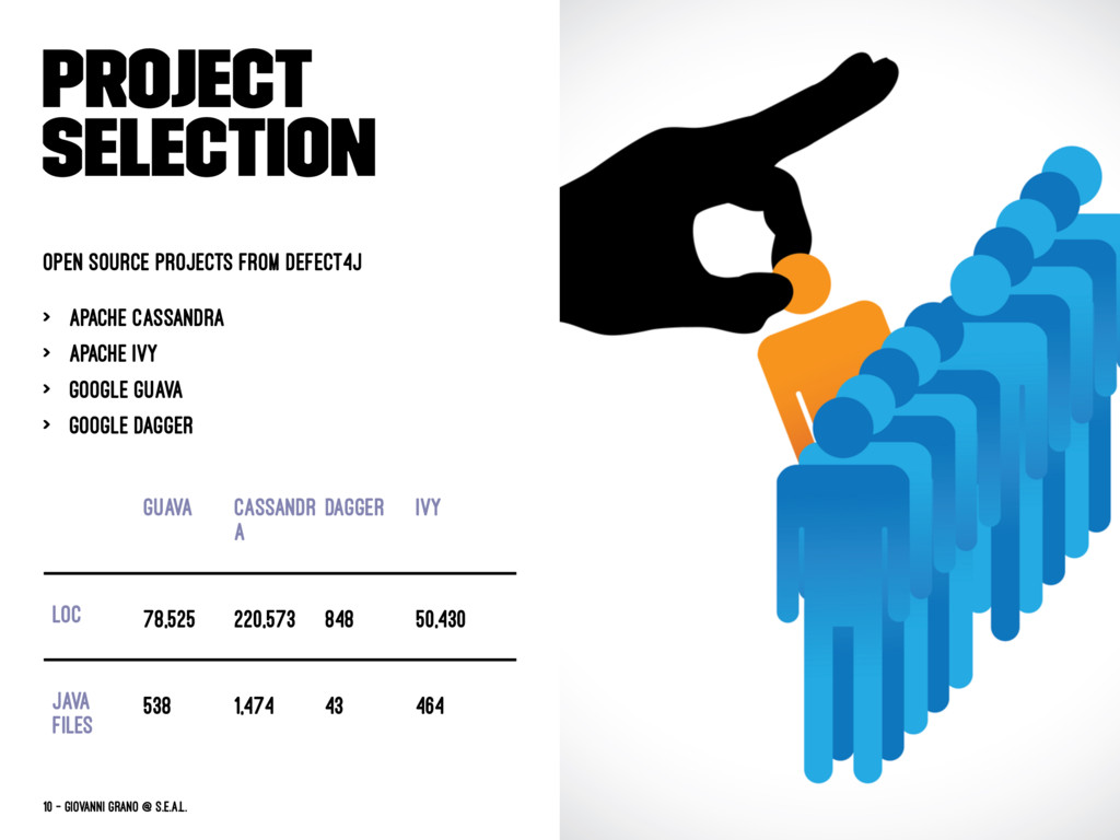 Project Selection Open Source Projects from Def...