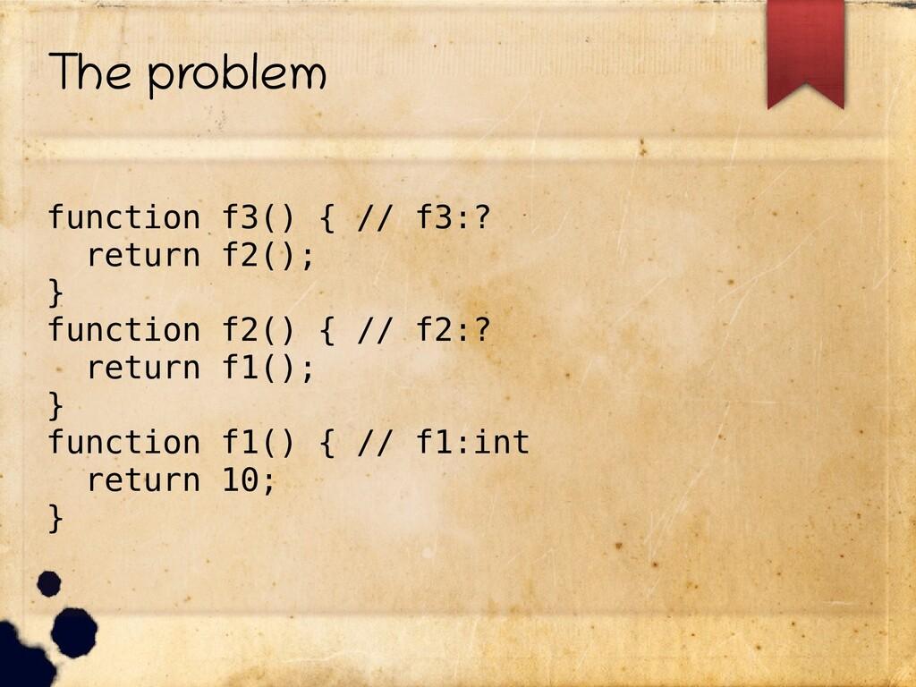 The problem function f3() { // f3:? return f2()...