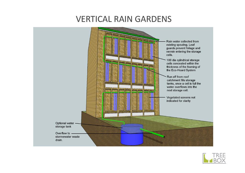 VERTICAL RAIN GARDENS
