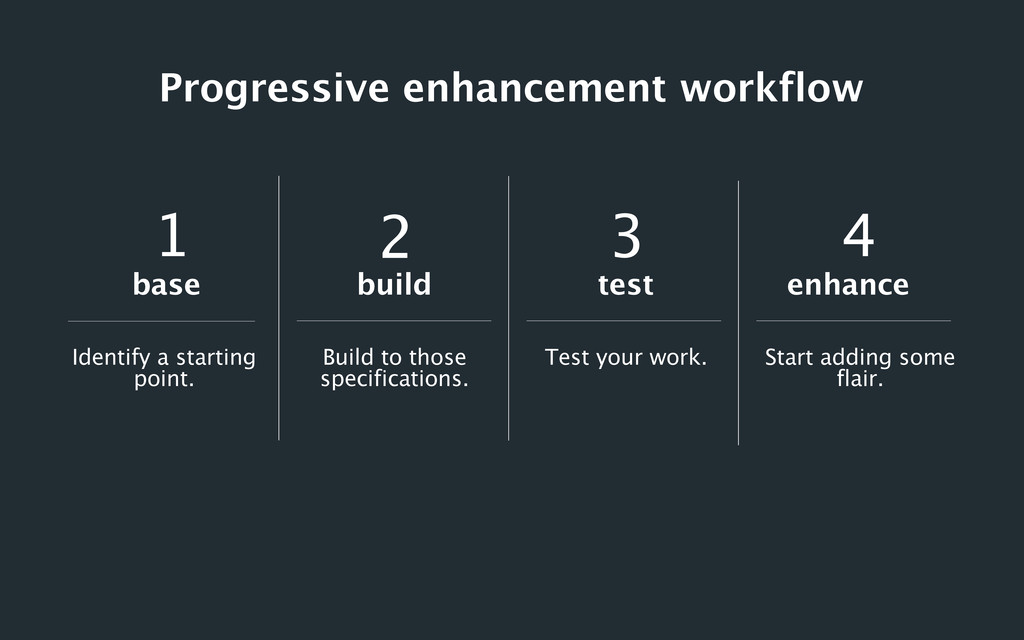 Progressive enhancement workflow build test bas...