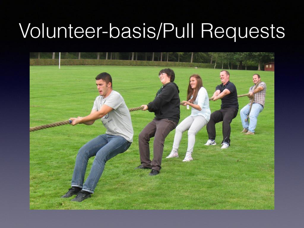 Volunteer-basis/Pull Requests