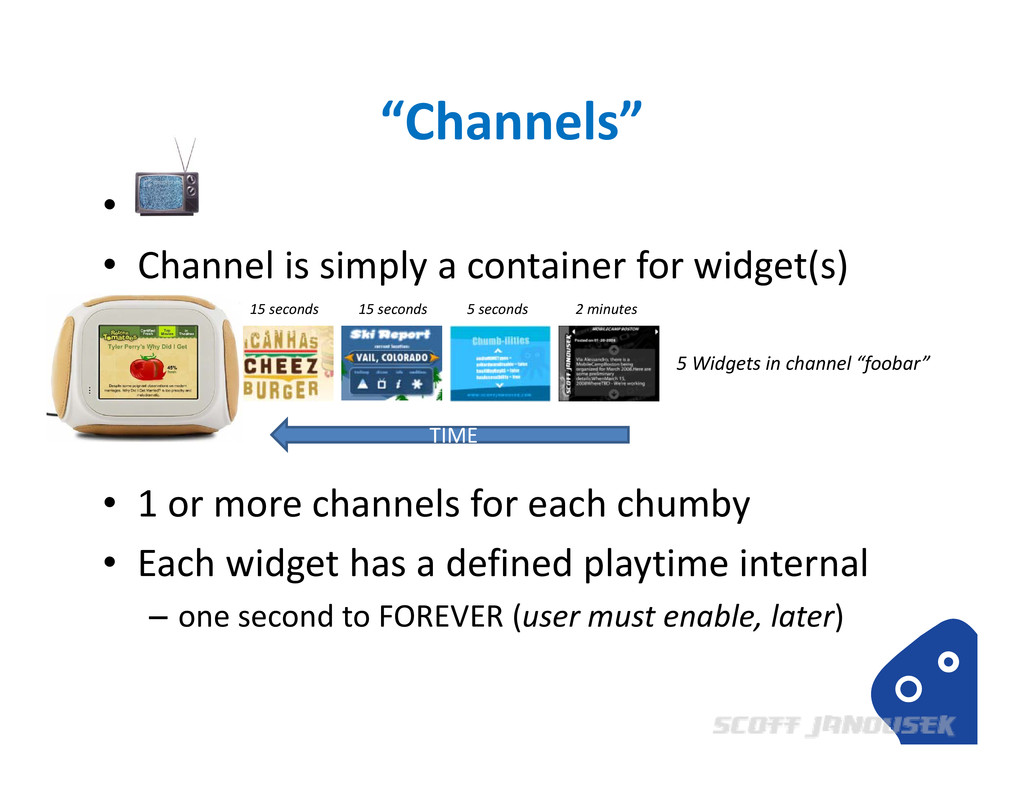 """""""Channels"""" • • Channel is simply a container fo..."""