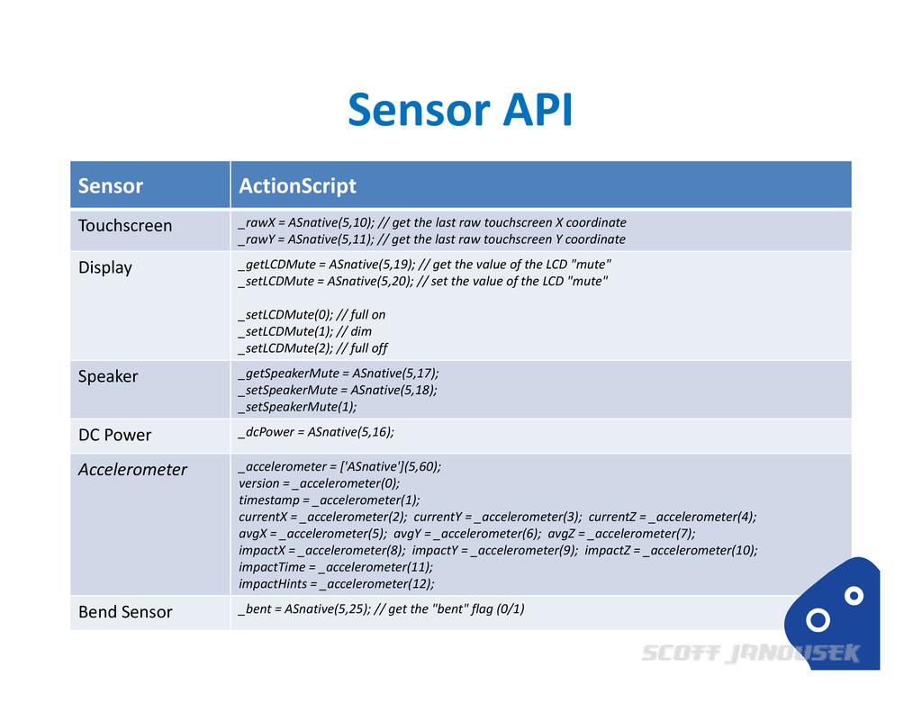 Sensor API Sensor ActionScript Touchscreen _raw...