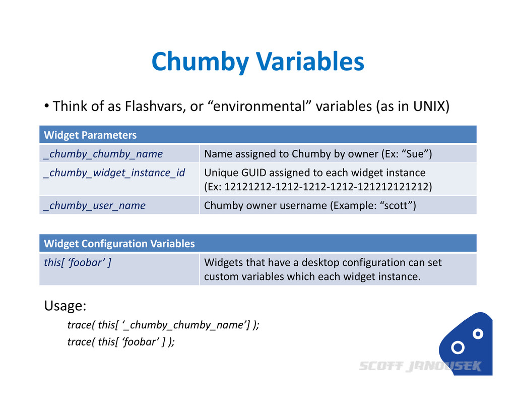 Chumby Variables Widget Parameters _chumby_chum...