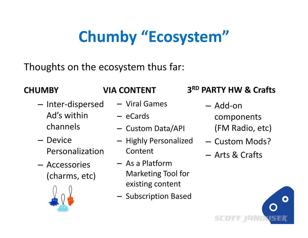 """Chumby """"Ecosystem"""" CHUMBY – Inter‐dispersed Ad'..."""