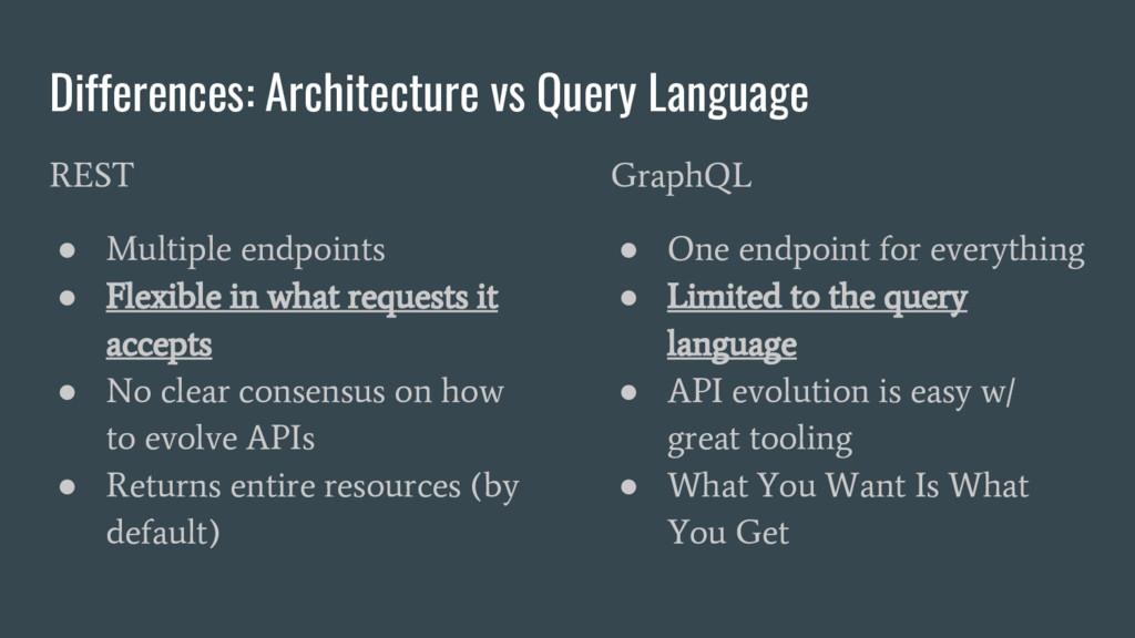 Differences: Architecture vs Query Language RES...