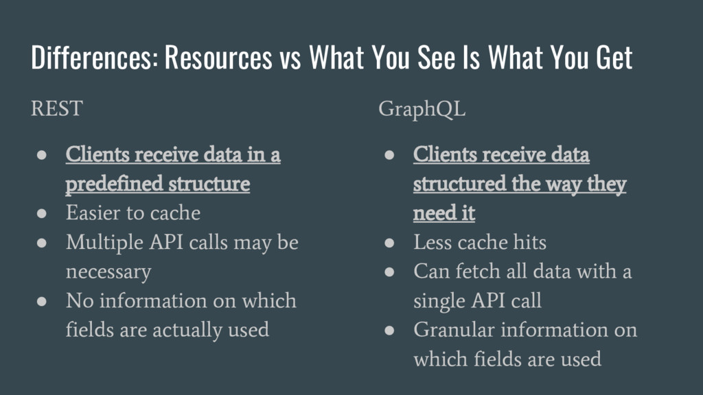 Differences: Resources vs What You See Is What ...