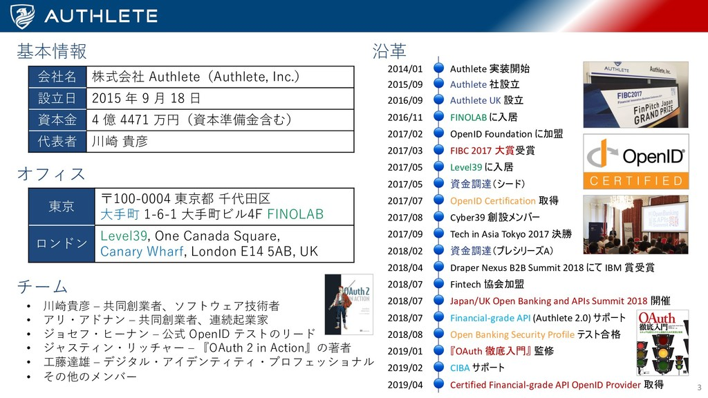 2014/01  Authlete 実装開始 2015/09  Authlete 社設立 20...
