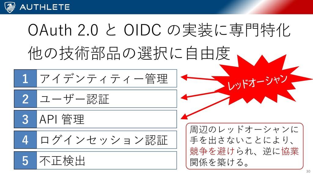 30 OAuth 2.0 と OIDC の実装に専⾨特化 他の技術部品の選択に⾃由度 1 アイ...