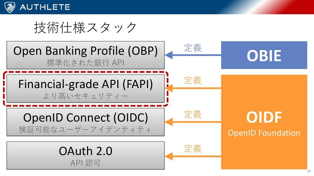 技術仕様スタック OAuth 2.0 API 認可 OpenID Connect (OIDC)...