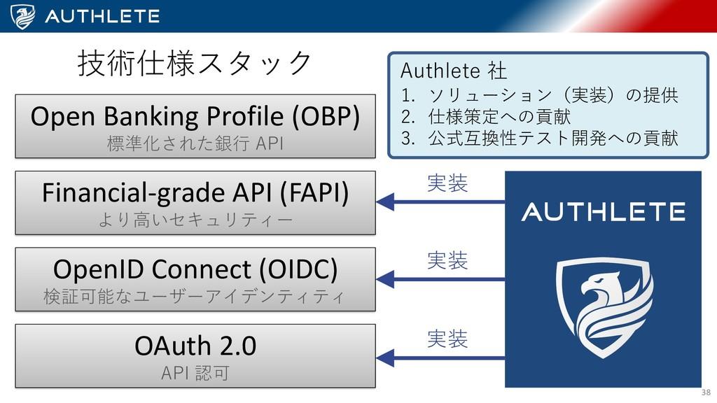 実装 実装 実装 Authlete 社 1. ソリューション(実装)の提供 2. 仕様策定への...