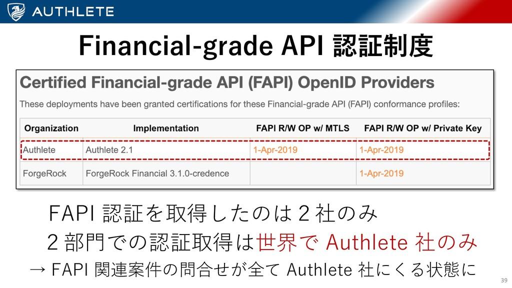 39 Financial-grade API 認証制度 FAPI 認証を取得したのは2社のみ ...