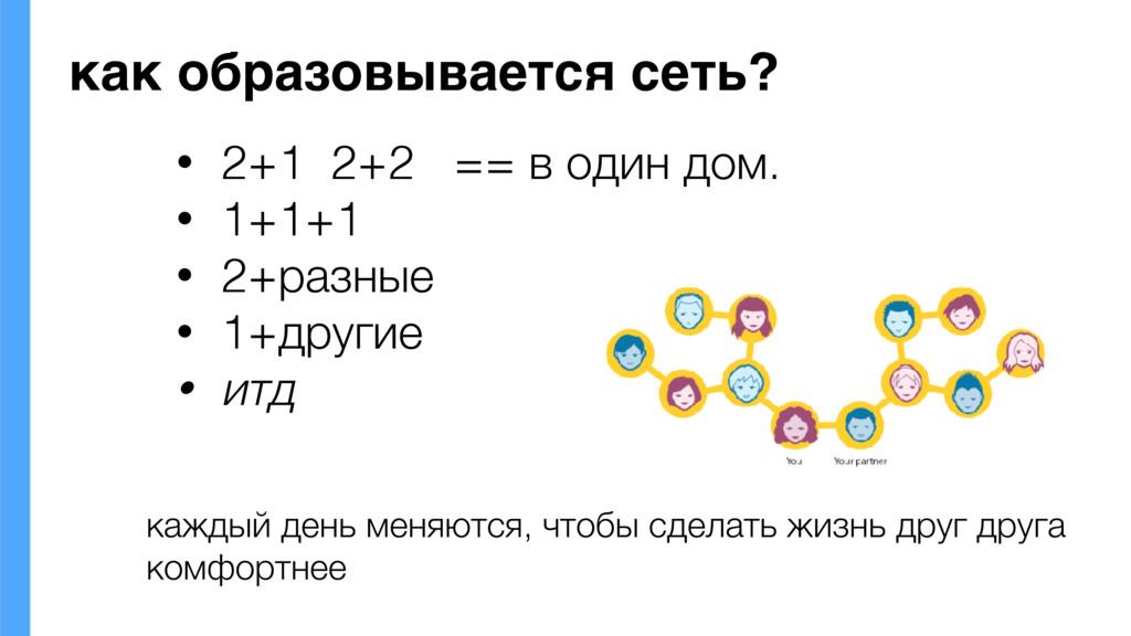 как образовывается сеть? • 2+1 2+2 == в один до...